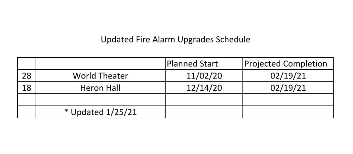 Fall 2020 Fire alarm upgrade master schedule 2020aug19